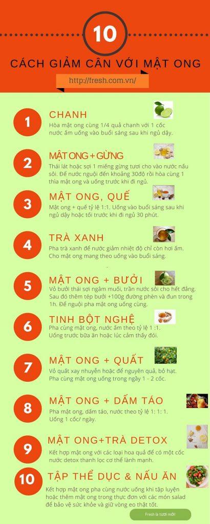10 cách giảm cân với mật ong hiệu quả