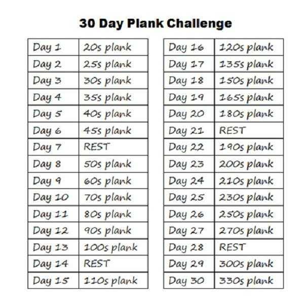 Bài tập Plank và thử thách 30 ngày cho cơ bụng săn chắc