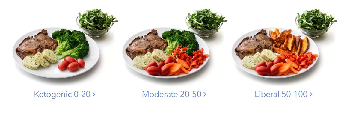 ăng gì để giảm cân